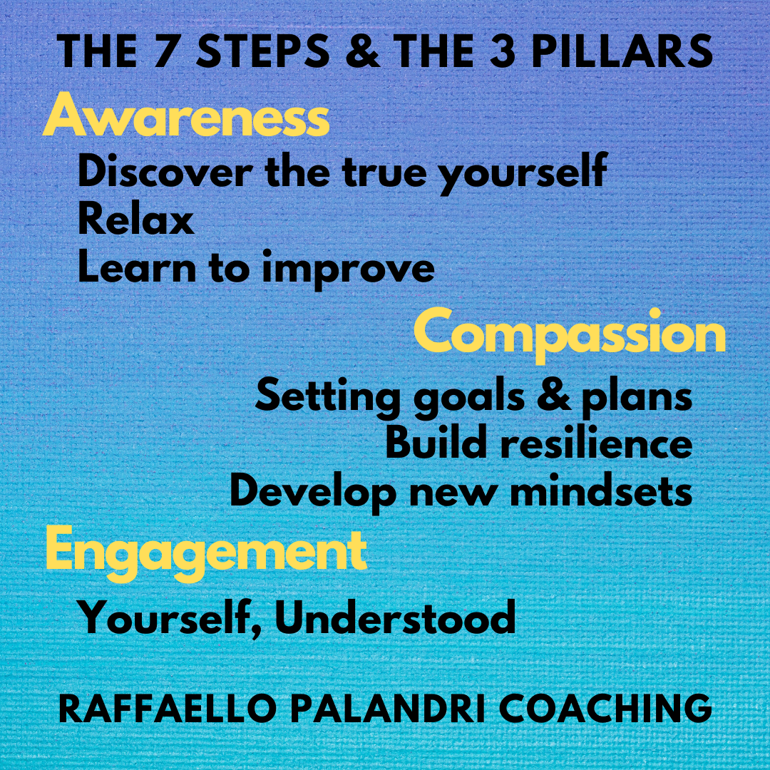 Seven Steps and Three Pillars
